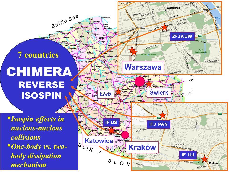 Kraków Warszawa Świerk Łódź IFJ PAN IF UJ ZFJA UW IF UŚ CHIMERA REVERSE ISOSPIN 7 countries Isospin effects in nucleus-nucleus collisions One-body vs.