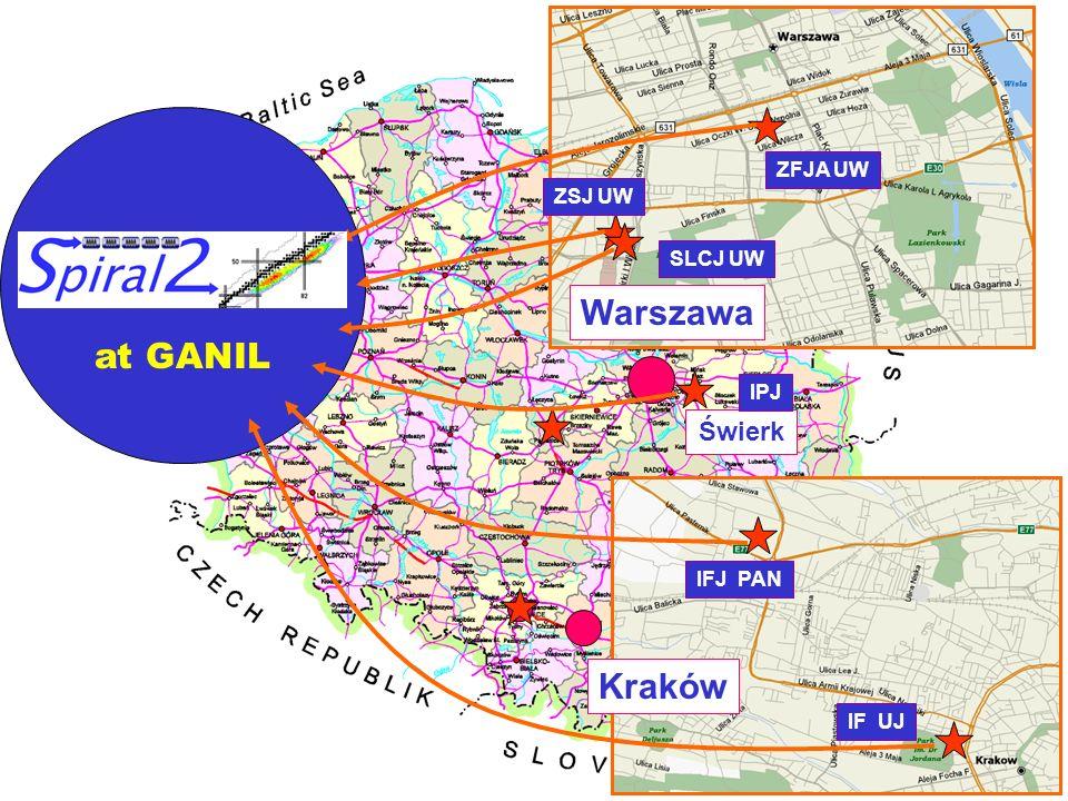 Kraków Warszawa Świerk SPIRAL 2 at GANIL IFJ PAN IF UJ ZFJA UW ZSJ UW SLCJ UW IPJ