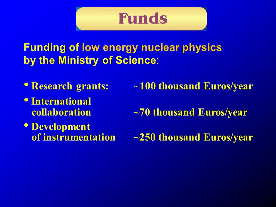 Funding of low energy nuclear physics by the Ministry of Science: Research grants: ~100 thousand Euros/year International collaboration~70 thousand Euros/year Development of instrumentation~250 thousand Euros/year