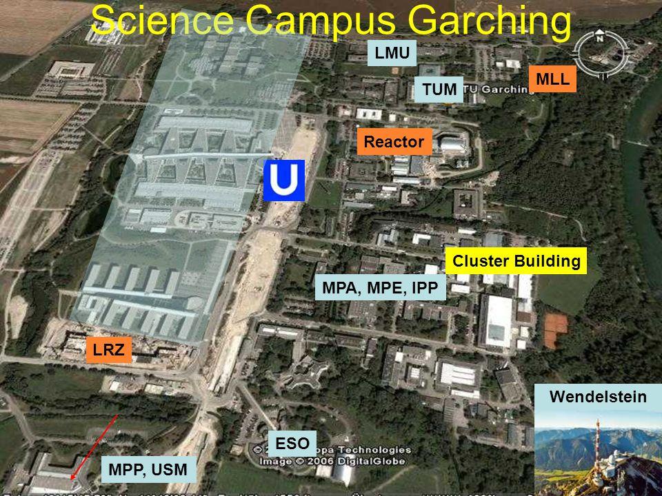 Science Campus Garching MPP, USM Reactor ESO MPA, MPE, IPP Cluster Building TUM LMU LRZ MLL Wendelstein