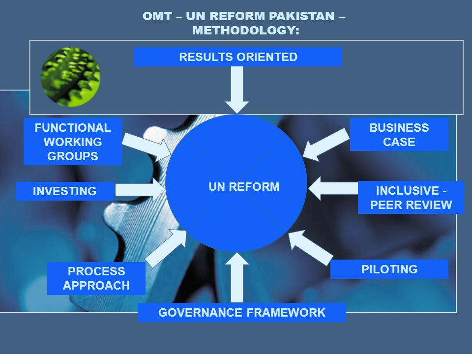 UN REFORM RESULTS ORIENTED INVESTING INCLUSIVE - PEER REVIEW OMT – UN REFORM PAKISTAN – METHODOLOGY: PROCESS APPROACH PILOTING BUSINESS CASE FUNCTIONA