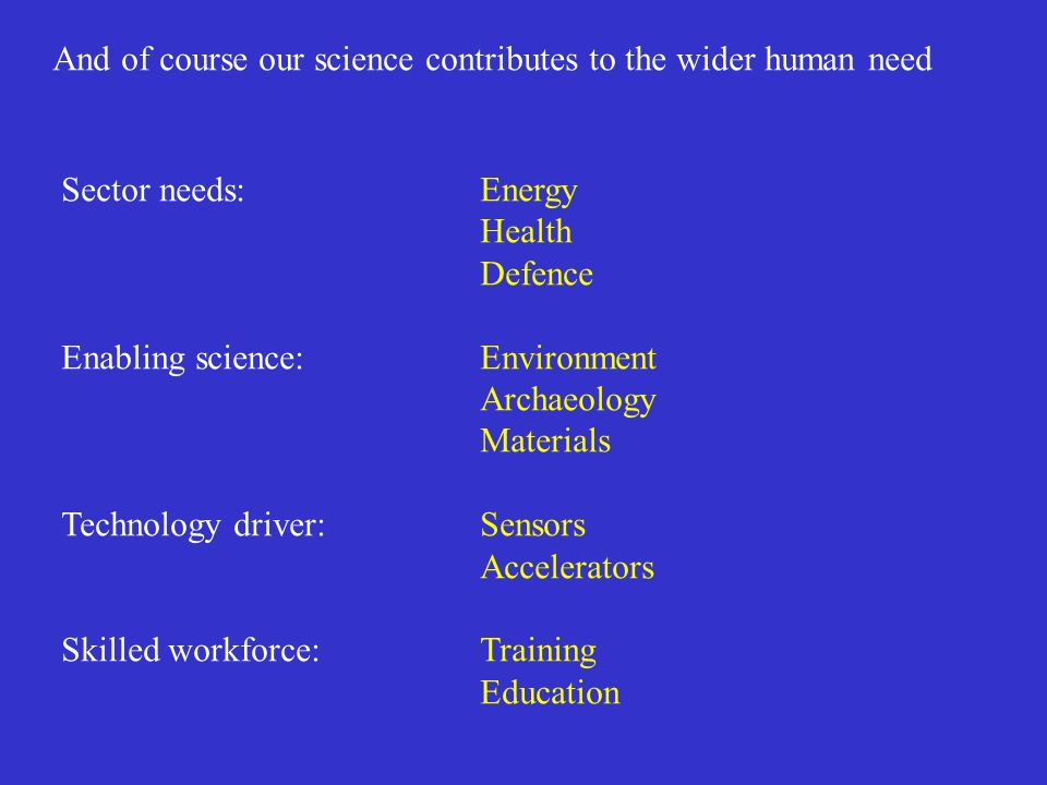 And of course our science contributes to the wider human need Sector needs:Energy Health Defence Enabling science:Environment Archaeology Materials Technology driver:Sensors Accelerators Skilled workforce:Training Education