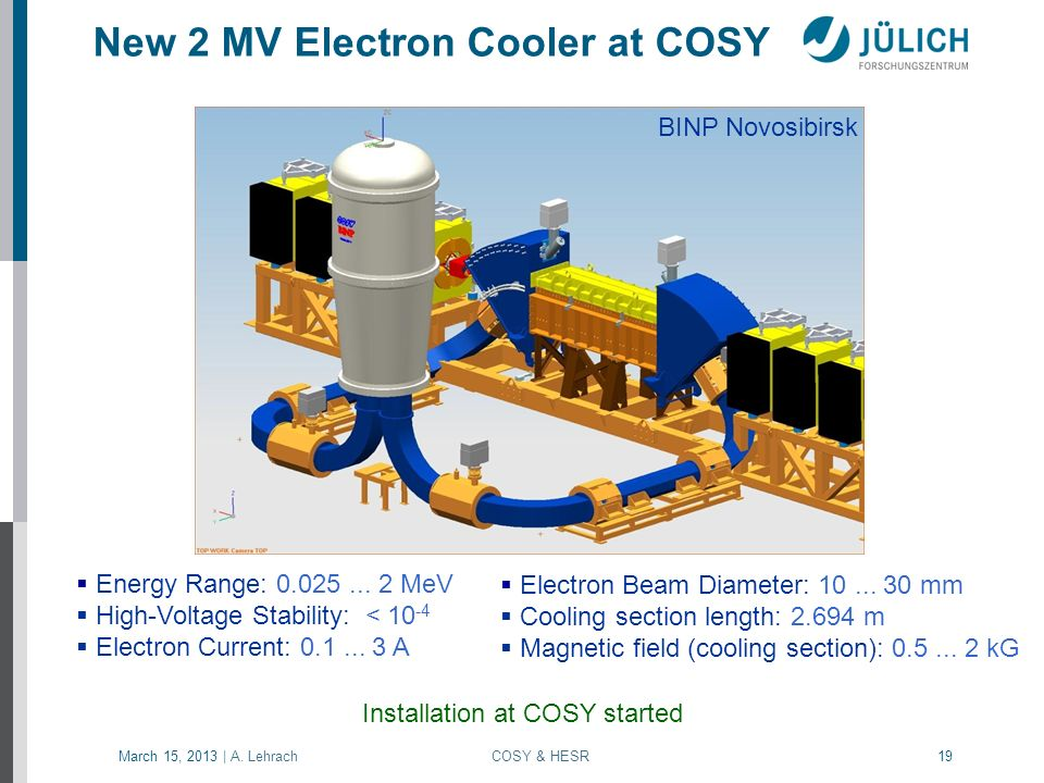March 15, 2013 | A. Lehrach COSY & HESR 19 Energy Range: 0.025... 2 MeV High-Voltage Stability: < 10 -4 Electron Current: 0.1... 3 A BINP Novosibirsk