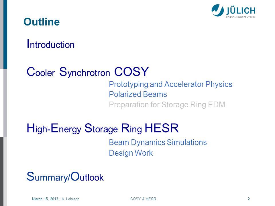 March 15, 2013 | A.Lehrach COSY & HESR 3 Ions: (pol.