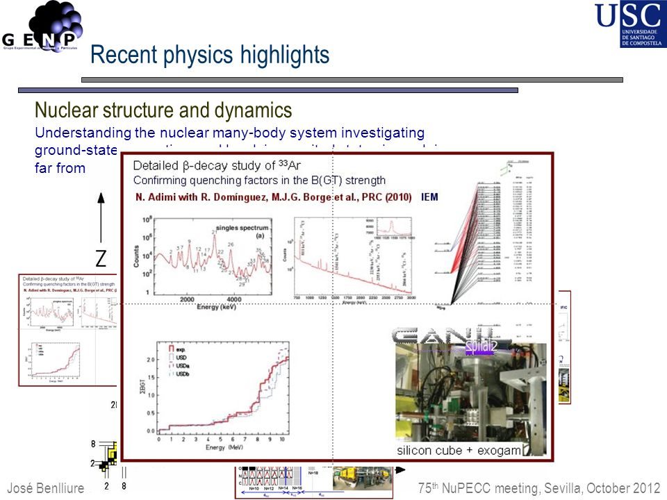 Understanding the nuclear many-body system investigating ground-state propertires and low-lying excited states in nuclei far from stability José Benlliure 75 th NuPECC meeting, Sevilla, October 2012 Recent physics highlights Nuclear structure and dynamics