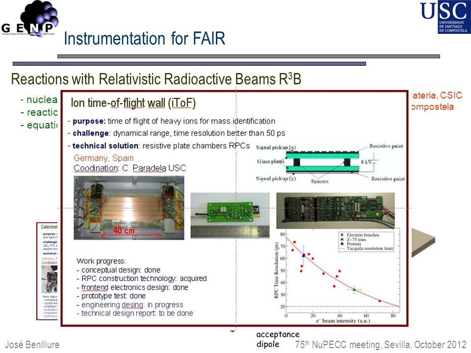 José Benlliure Reactions with Relativistic Radioactive Beams R 3 B - nuclear structure and astophysics: direct reactions - reaction mechamisms: fission, fragmentation - equation of state for asymmetric matter - Instituto de Estructura de la Materia, CSIC - Universidad de Santiago de Compostela - Universidad de Vigo 75 th NuPECC meeting, Sevilla, October 2012 Instrumentation for FAIR