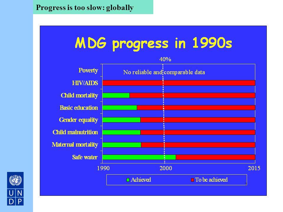 Progress is too slow: globally