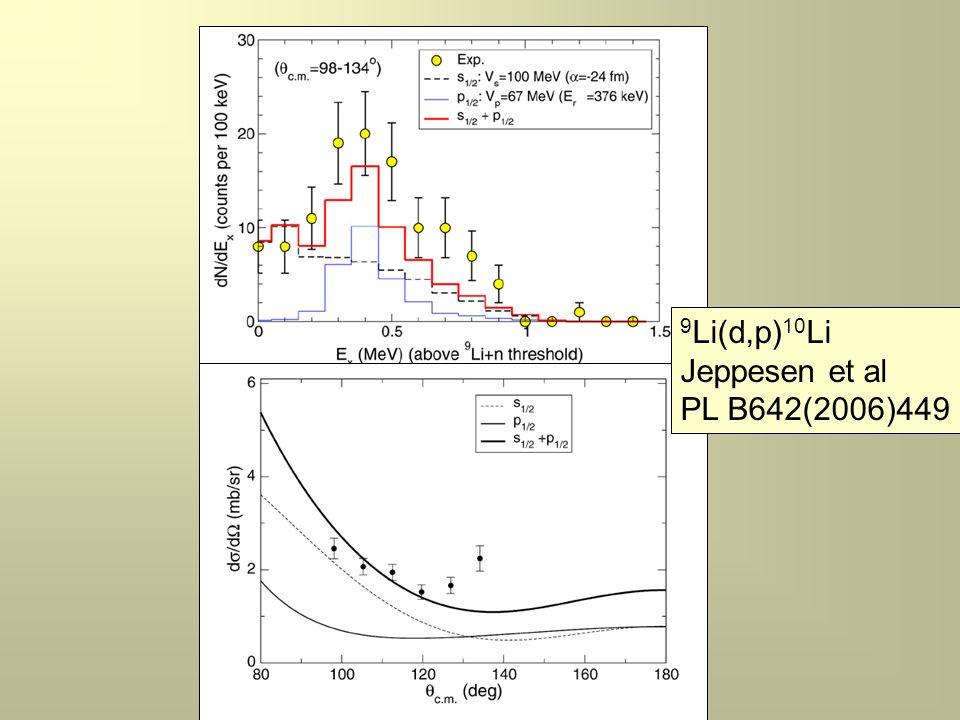 NuPECC 22-23 June 2007 9 Li(d,p) 10 Li Jeppesen et al PL B642(2006)449