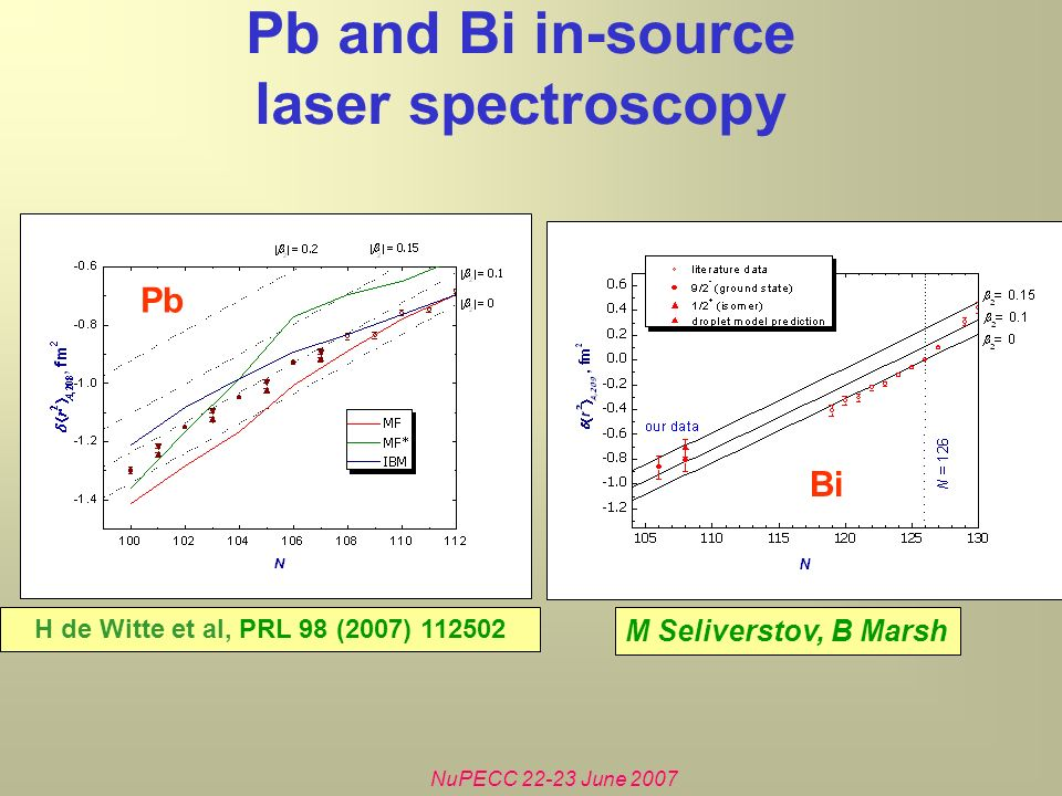 NuPECC 22-23 June 2007 Pb and Bi in-source laser spectroscopy M Seliverstov, B Marsh Pb Bi H de Witte et al, PRL 98 (2007) 112502