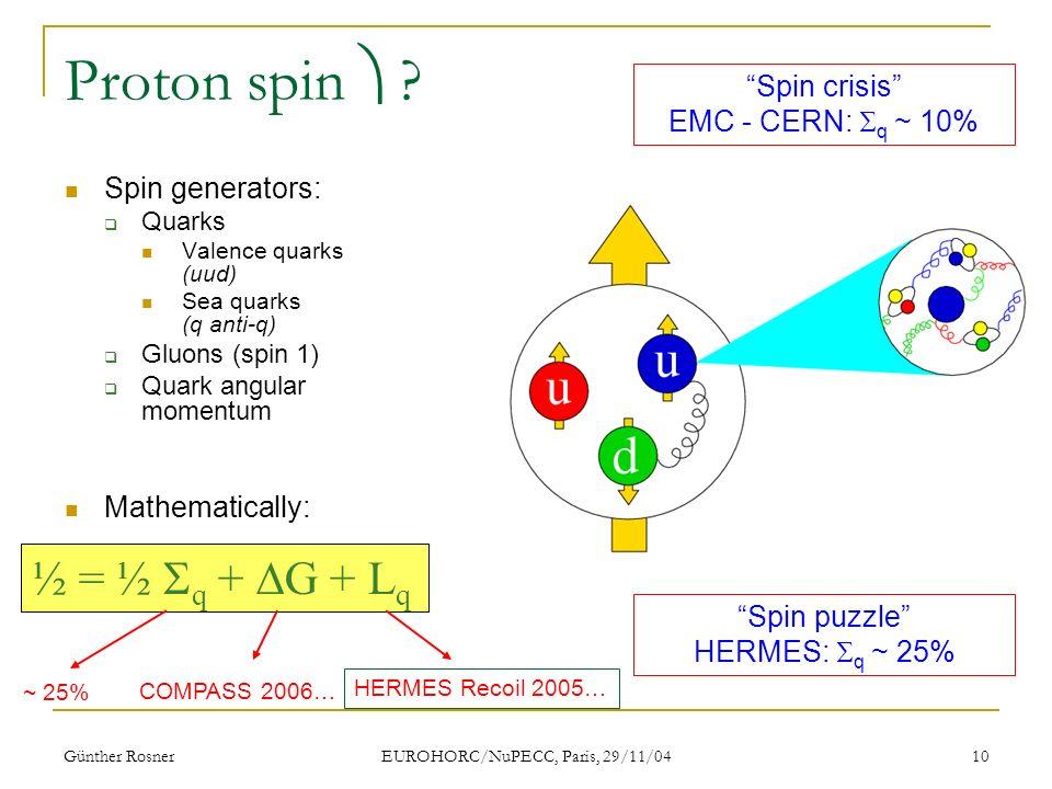 Günther Rosner EUROHORC/NuPECC, Paris, 29/11/04 10 Proton spin .