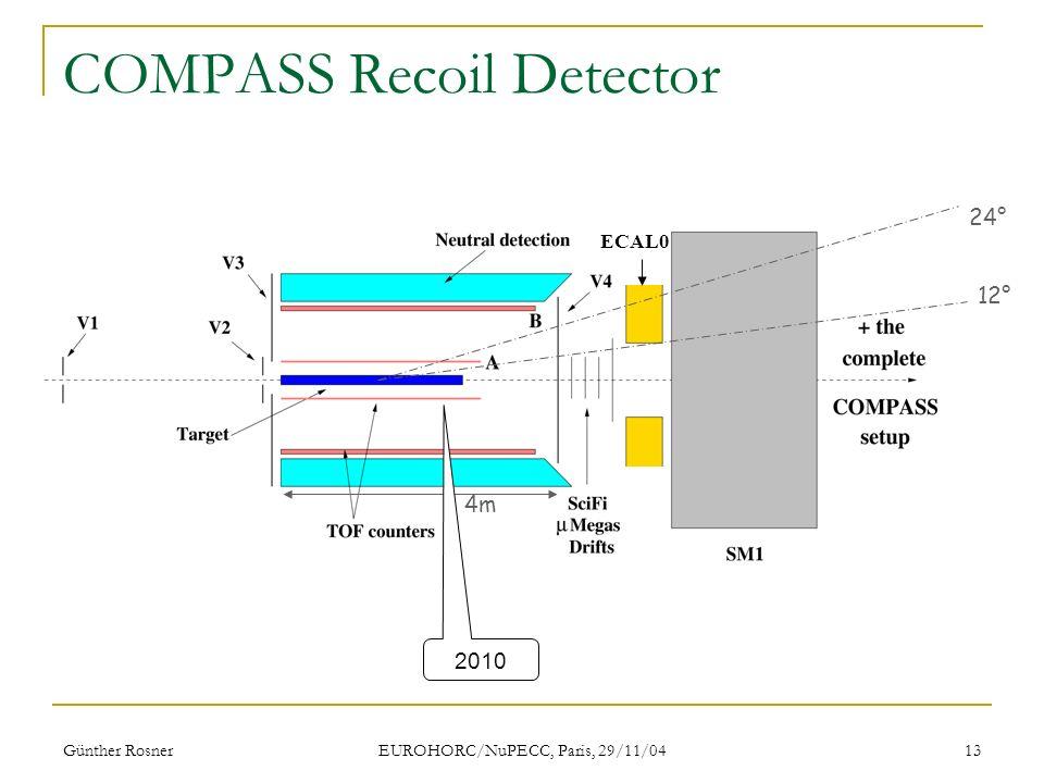 Günther Rosner EUROHORC/NuPECC, Paris, 29/11/04 13 COMPASS Recoil Detector 12° 24° 4m ECAL0 2010