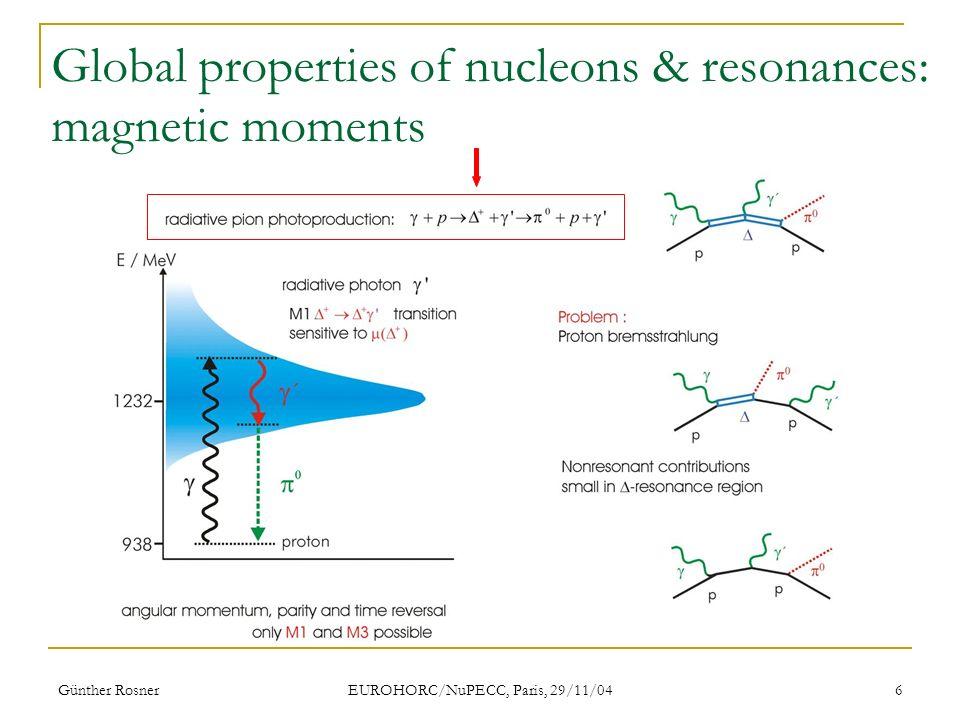 Günther Rosner EUROHORC/NuPECC, Paris, 29/11/04 6 Global properties of nucleons & resonances: magnetic moments