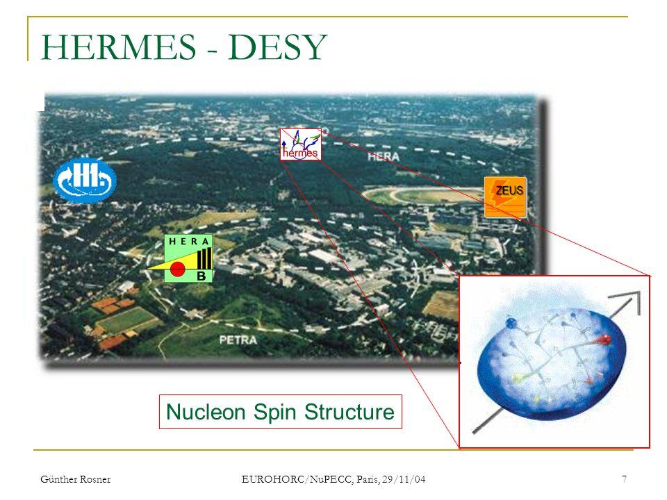 Günther Rosner EUROHORC/NuPECC, Paris, 29/11/04 7 HERMES - DESY Nucleon Spin Structure