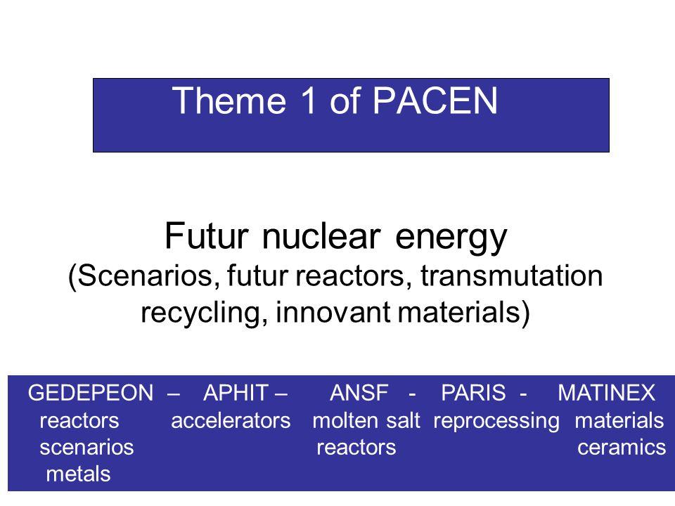 Theme 1 of PACEN Futur nuclear energy (Scenarios, futur reactors, transmutation recycling, innovant materials) GEDEPEON – APHIT – ANSF - PARIS - MATINEX reactors accelerators molten salt reprocessing materials scenarios reactors ceramics metals