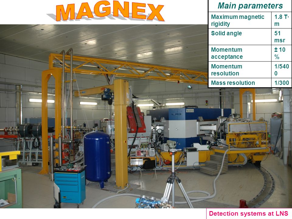 Main parameters Maximum magnetic rigidity 1.8 T· m Solid angle51 msr Momentum acceptance ± 10 % Momentum resolution 1/540 0 Mass resolution1/300 Detection systems at LNS