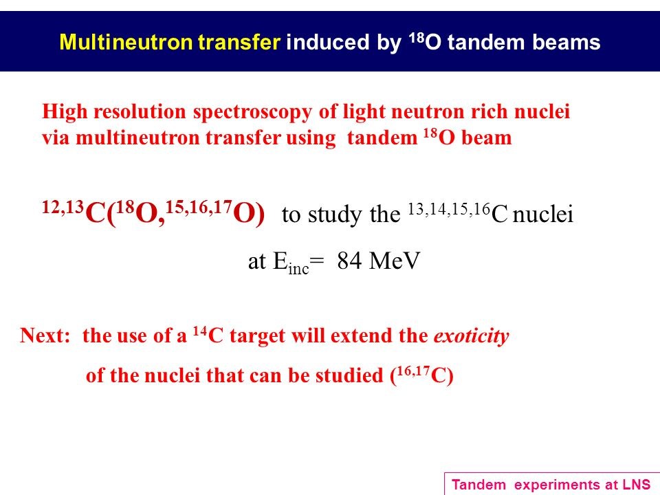 High resolution spectroscopy of light neutron rich nuclei via multineutron transfer using tandem 18 O beam 12,13 C( 18 O, 15,16,17 O) to study the 13,14,15,16 C nuclei at E inc = 84 MeV Next: the use of a 14 C target will extend the exoticity of the nuclei that can be studied ( 16,17 C) Multineutron transfer induced by 18 O tandem beams Tandem experiments at LNS