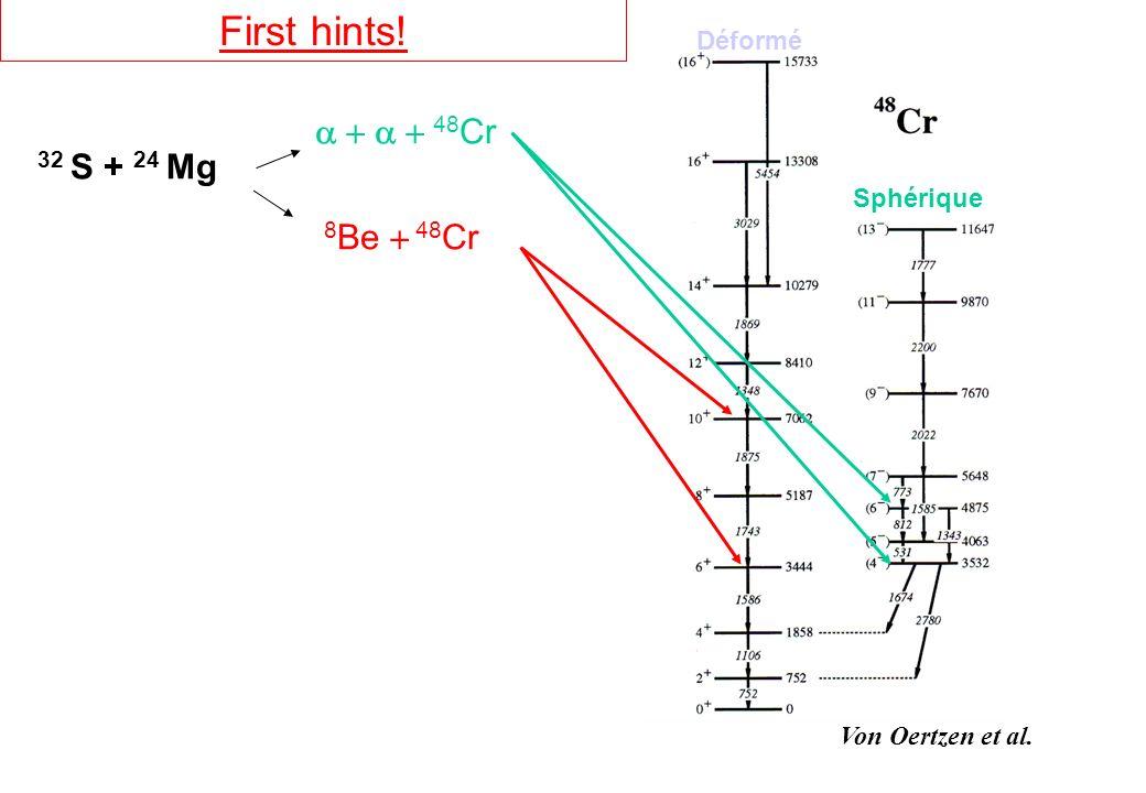 32 S + 24 Mg 48 Cr First hints! 8 Be 48 Cr Déformé Sphérique Von Oertzen et al.