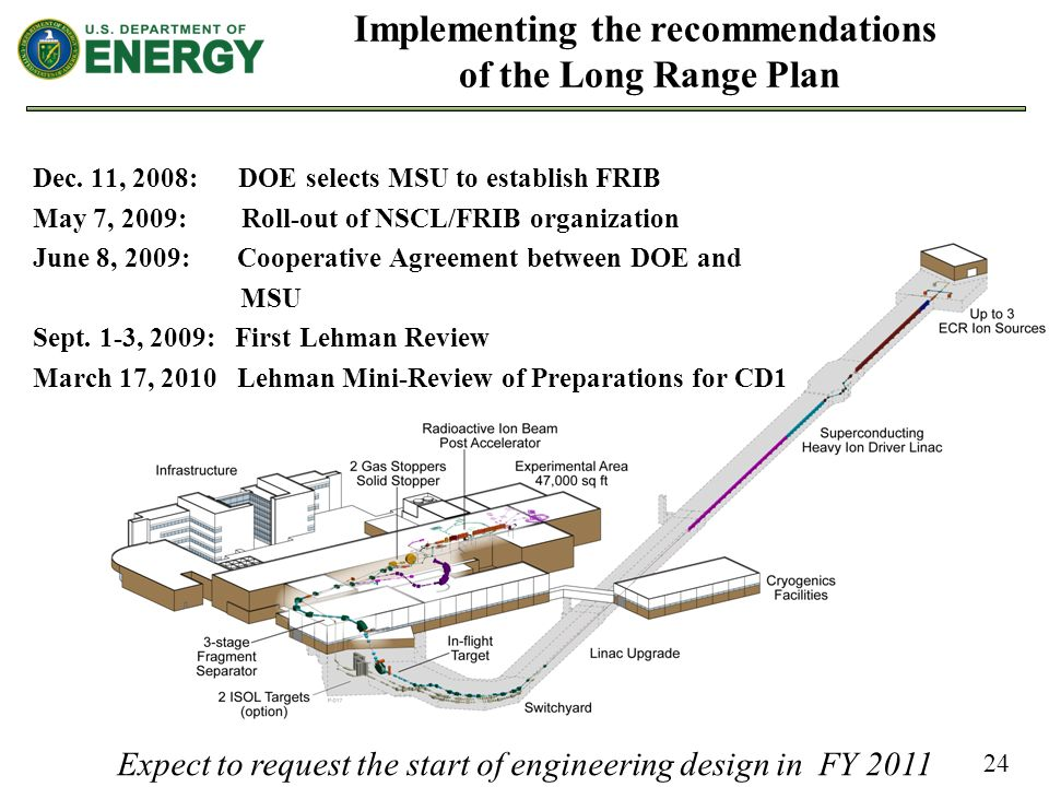 Implementing the recommendations of the Long Range Plan Expect to request the start of engineering design in FY 2011 24 Dec. 11, 2008: DOE selects MSU