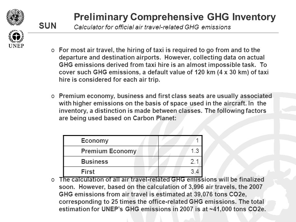 SUN Preliminary Comprehensive GHG Inventory Calculator for official air travel-related GHG emissions oFor most air travel, the hiring of taxi is required to go from and to the departure and destination airports.