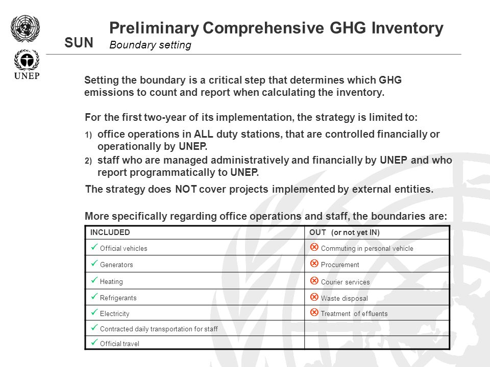 SUN Preliminary Comprehensive GHG Inventory Boundary setting Setting the boundary is a critical step that determines which GHG emissions to count and report when calculating the inventory.