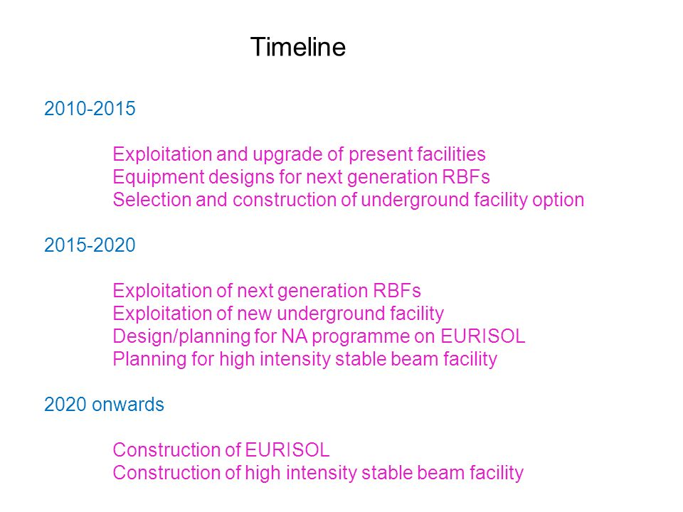 2010-2015 Exploitation and upgrade of present facilities Equipment designs for next generation RBFs Selection and construction of underground facility