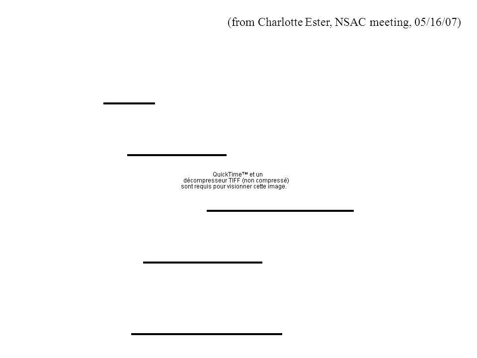 (from Charlotte Ester, NSAC meeting, 05/16/07)