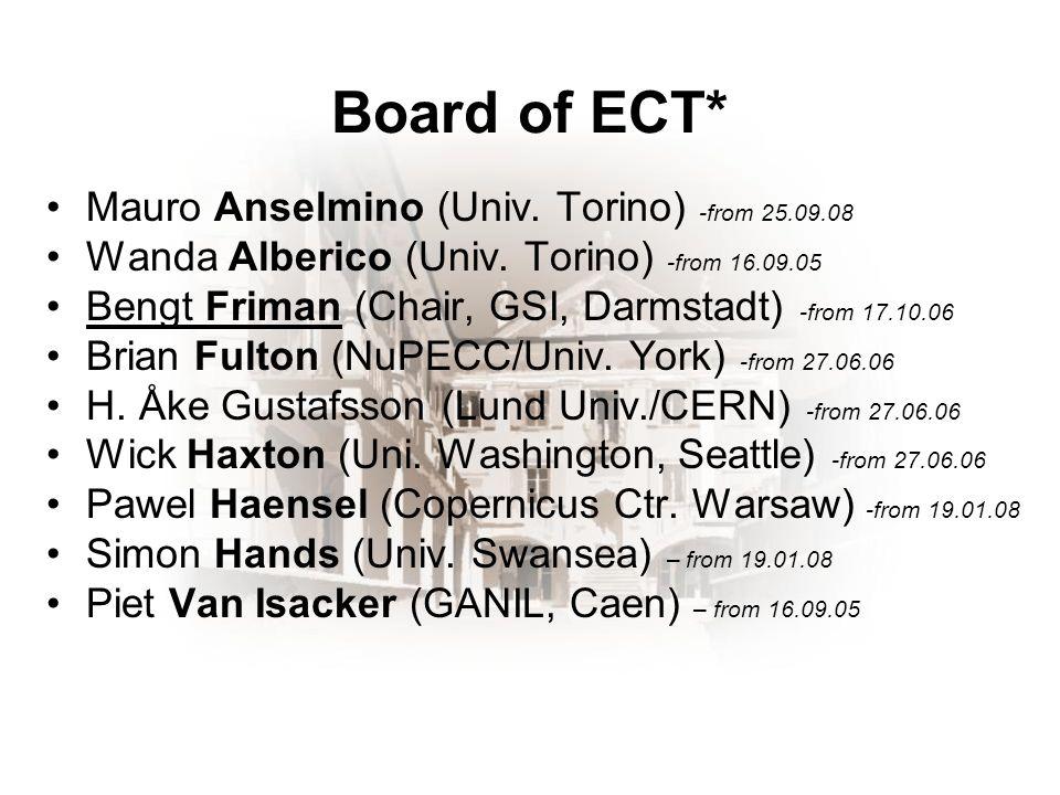 Board of ECT* Mauro Anselmino (Univ. Torino) -from 25.09.08 Wanda Alberico (Univ.