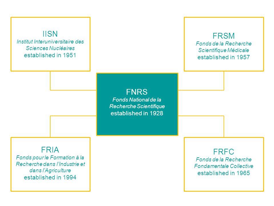 FNRS Fonds National de la Recherche Scientifique established in 1928 IISN Institut Interuniversitaire des Sciences Nucléaires established in 1951 FRSM