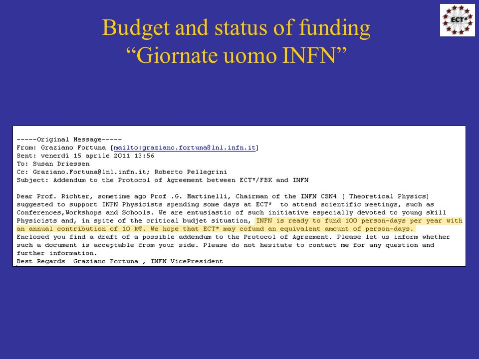Budget and status of funding Giornate uomo INFN