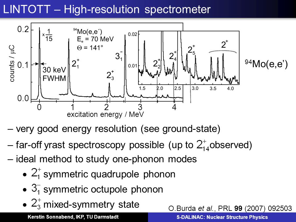 Kerstin Sonnabend, IKP, TU Darmstadt S-DALINAC: Nuclear Structure Physics LINTOTT – High-resolution spectrometer 94 Mo(e,e) excitation energy / MeV 01