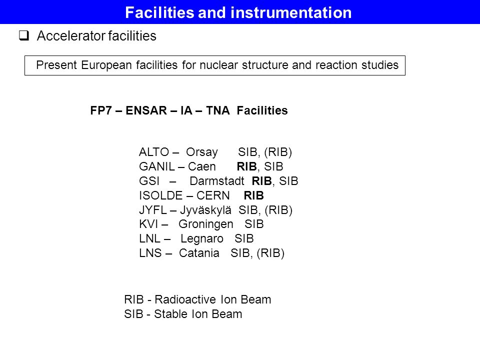 Facilities and instrumentation Accelerator facilities Present European facilities for nuclear structure and reaction studies FP7 – ENSAR – IA – TNA Fa
