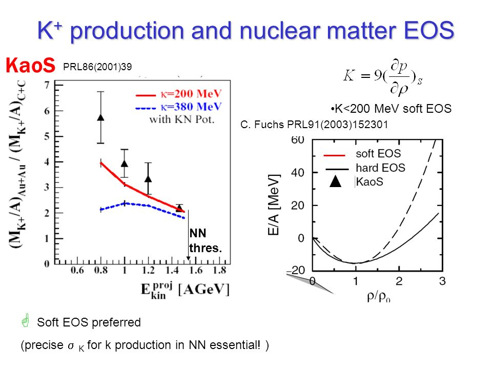K + production and nuclear matter EOS KaoS PRL86(2001)39 K<200 MeV soft EOS Soft EOS preferred (precise K for k production in NN essential! ) NN thres