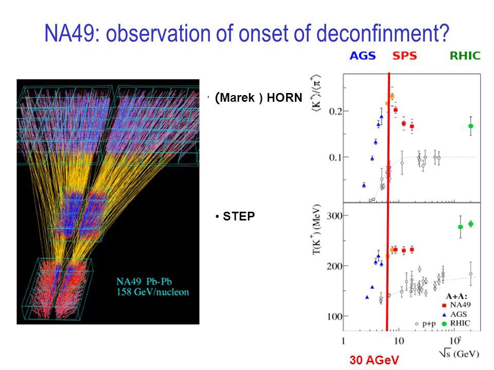 NA49: observation of onset of deconfinment? ( Marek ) HORN STEP 30 AGeV