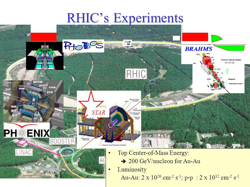 RHICs Experiments Top Center-of-Mass Energy: è 200 GeV/nucleon for Au-Au Luminosity Au-Au: 2 x 10 26 cm -2 s -1 ; p-p : 2 x 10 32 cm -2 s -1 STAR