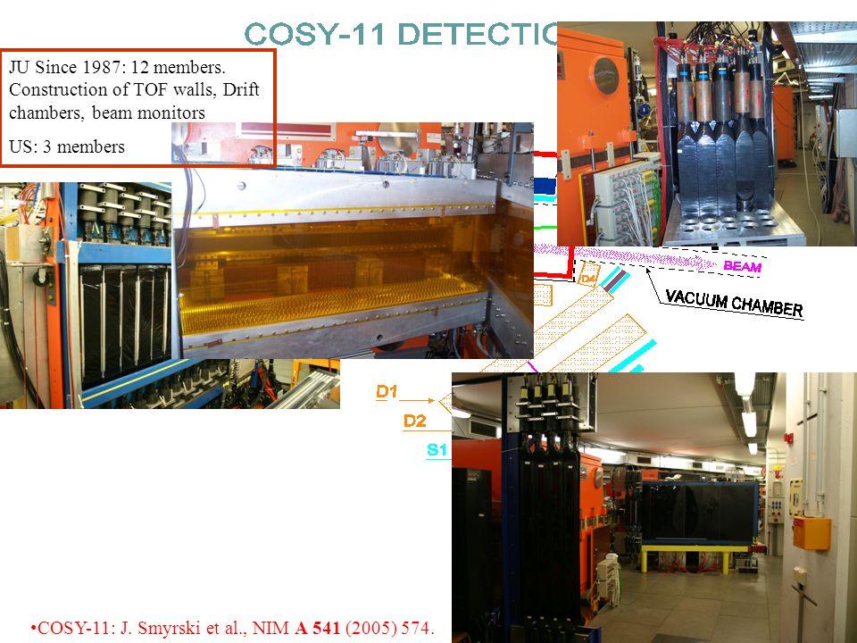 COSY-11: J. Smyrski et al., NIM A 541 (2005) 574. JU Since 1987: 12 members. Construction of TOF walls, Drift chambers, beam monitors US: 3 members