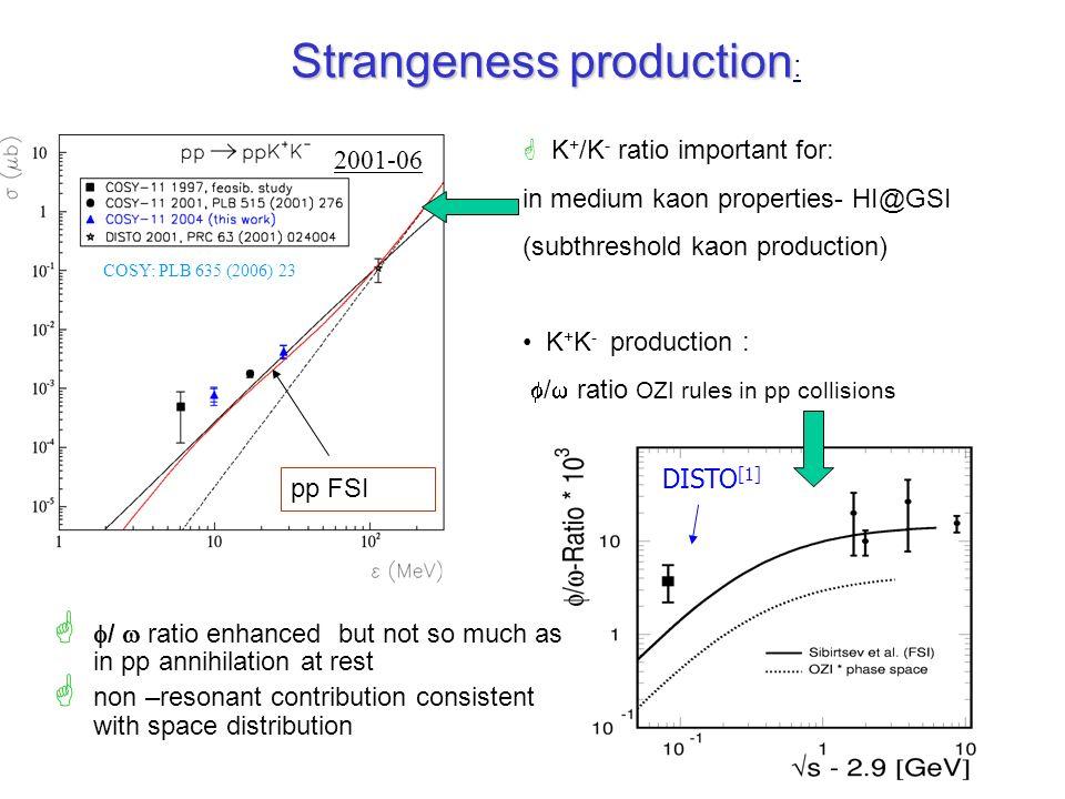 Strangeness production Strangeness production : K + /K - ratio important for: in medium kaon properties- HI@GSI (subthreshold kaon production) K + K -