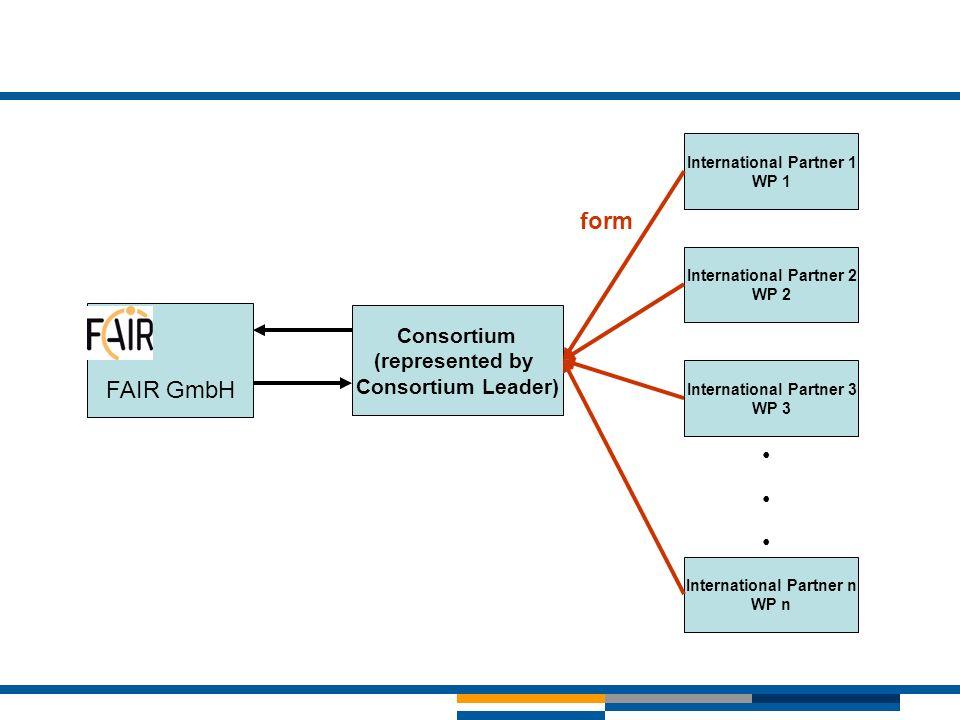International Partner 1 WP 1 International Partner 3 WP 3 International Partner 2 WP 2 International Partner n WP n Consortium (represented by Consortium Leader) form FAIR GmbH