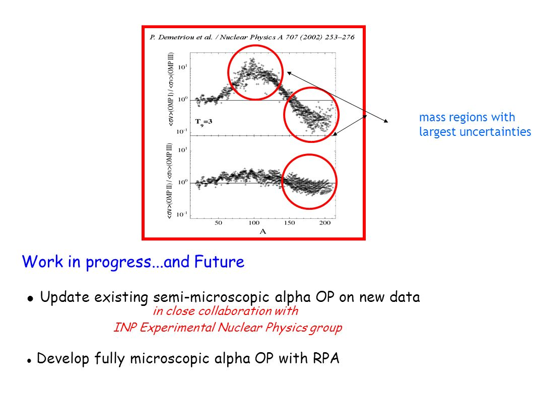 mass regions with largest uncertainties Work in progress...and Future Update existing semi-microscopic alpha OP on new data Develop fully microscopic alpha OP with RPA in close collaboration with INP Experimental Nuclear Physics group