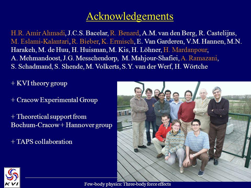 Few-body physics: Three-body force effects Acknowledgements H.R.