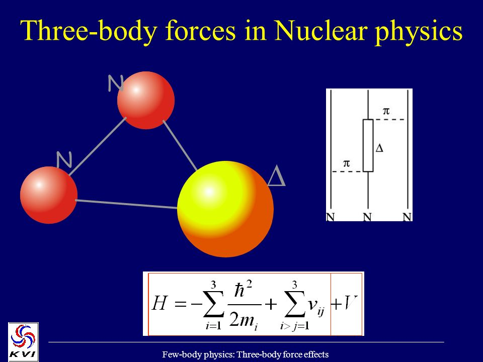 Few-body physics: Three-body force effects N N N Three-body forces in Nuclear physics