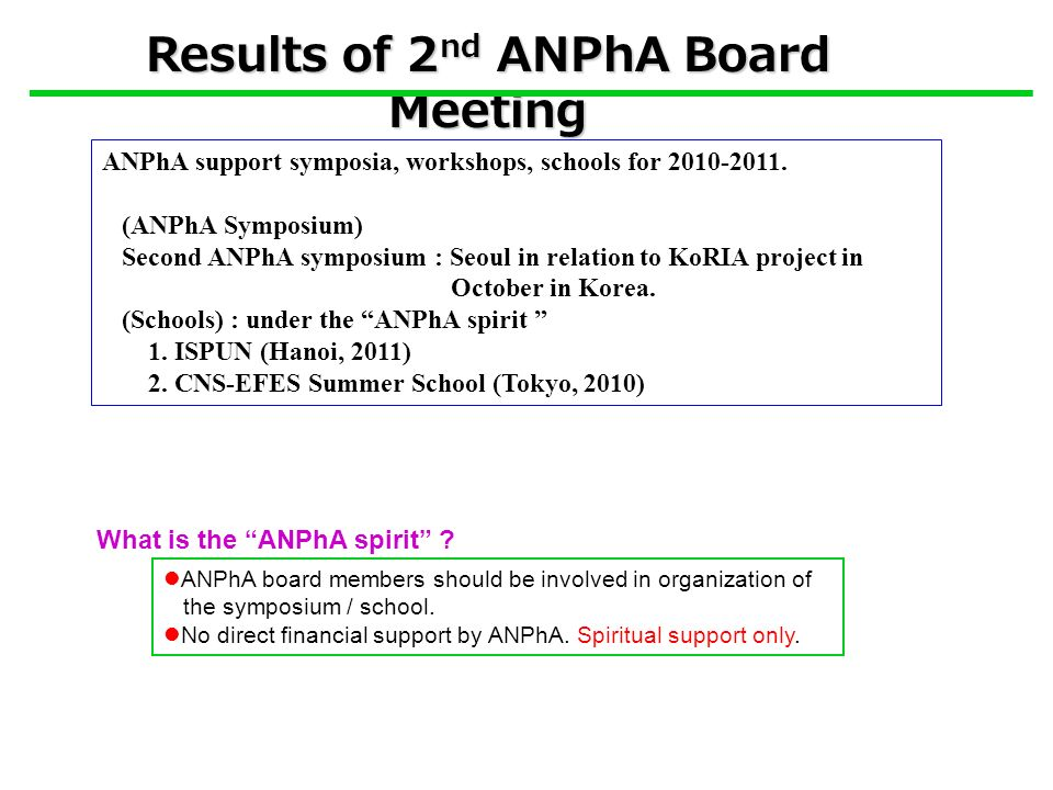 Results of 2 nd ANPhA Board Meeting ANPhA support symposia, workshops, schools for 2010-2011.