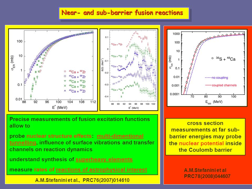 Near- and sub-barrier fusion reactions Precise measurements of fusion excitation functions allow to probe nuclear structure effects: multi-dimentional