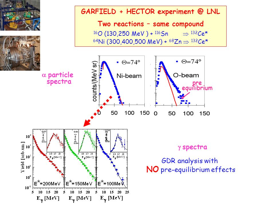 GARFIELD + HECTOR experiment @ LNL Two reactions – same compound 16 O (130,250 MeV ) + 116 Sn 132 Ce* 64 Ni (300,400,500 MeV) + 68 Zn 132 Ce* pre equi