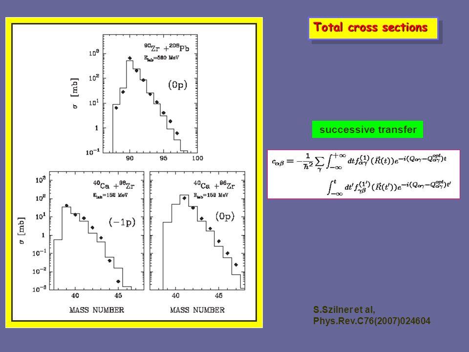 Total cross sections successive transfer S.Szilner et al, Phys.Rev.C76(2007)024604
