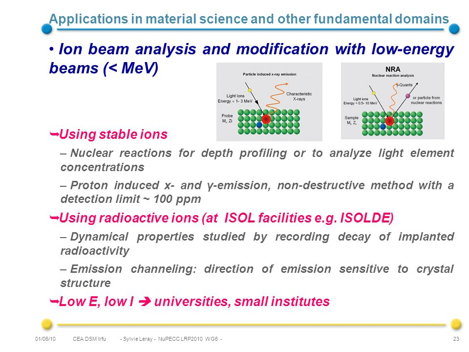 CEA DSM Irfu - Sylvie Leray - NuPECC LRP2010 WG6 - 23 Applications in material science and other fundamental domains Ion beam analysis and modification with low-energy beams (< MeV) Using stable ions –Nuclear reactions for depth profiling or to analyze light element concentrations –Proton induced x- and γ-emission, non-destructive method with a detection limit ~ 100 ppm Using radioactive ions (at ISOL facilities e.g.