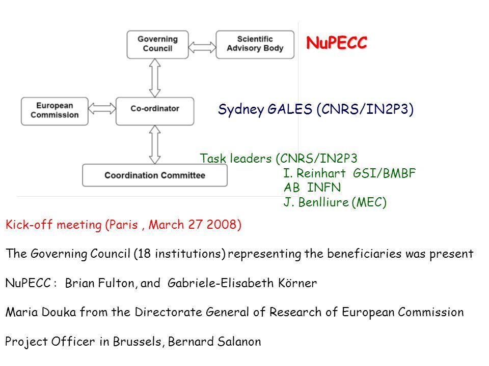 Sydney GALES (CNRS/IN2P3) Task leaders (CNRS/IN2P3 I.