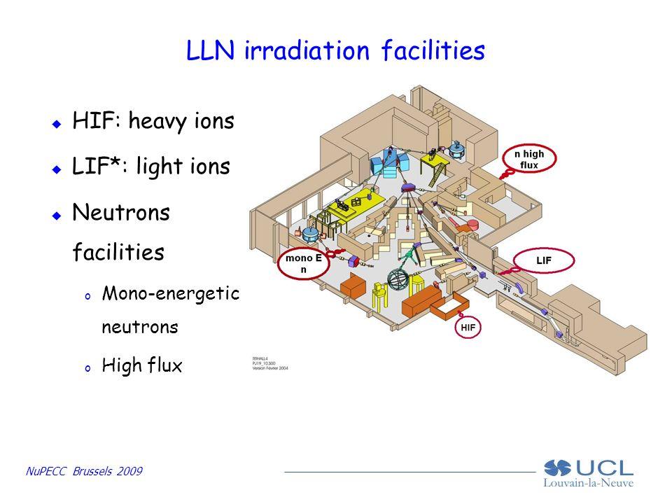 NuPECC Brussels 2009 LLN irradiation facilities u HIF: heavy ions u LIF*: light ions u Neutrons facilities o Mono-energetic neutrons o High flux