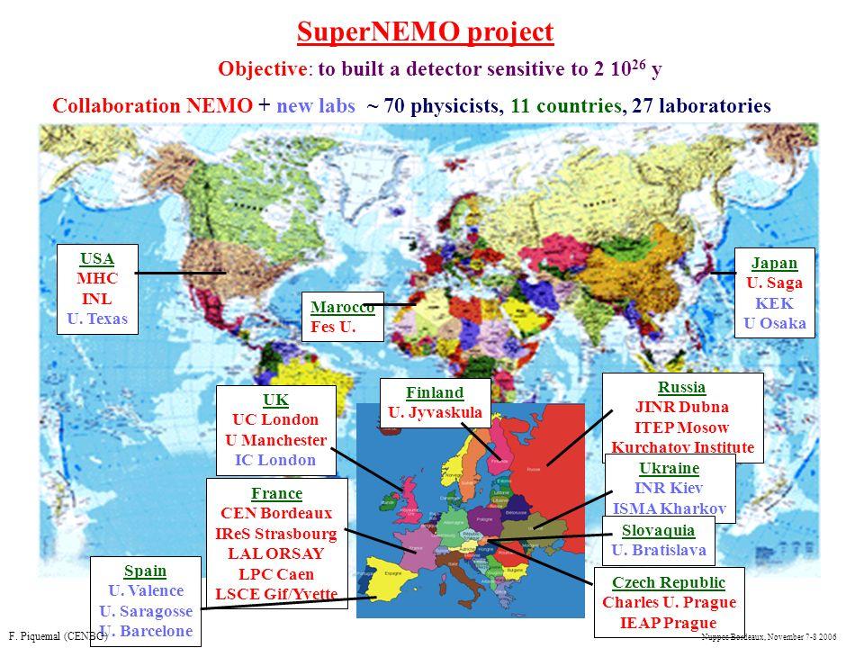 SuperNEMO project Objective: to built a detector sensitive to 2 10 26 y USA MHC INL U. Texas Japan U. Saga KEK U Osaka France CEN Bordeaux IReS Strasb