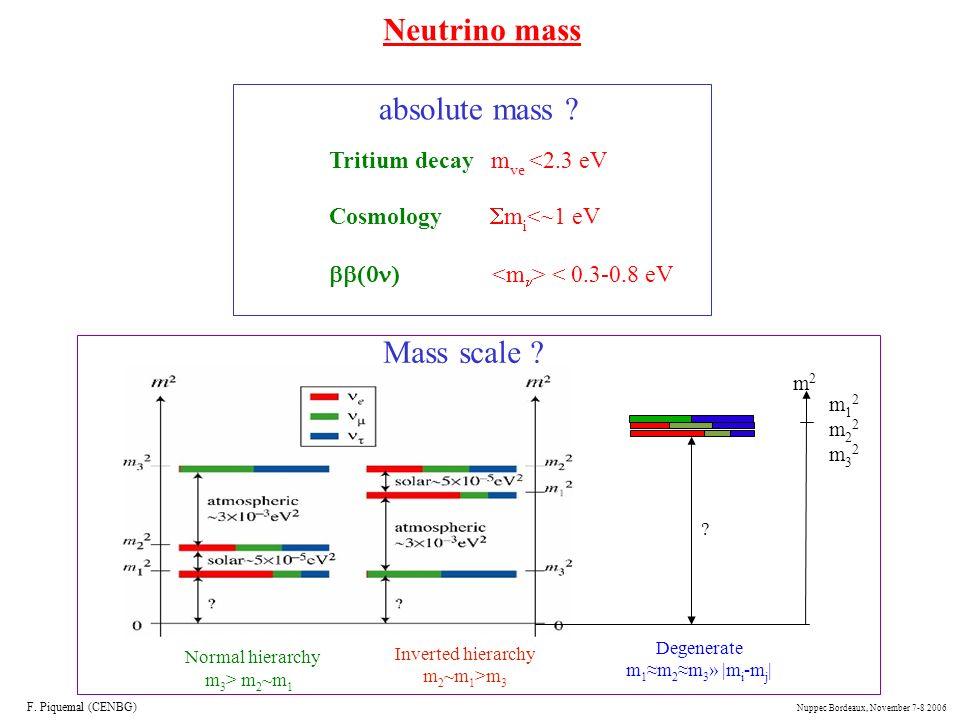 Tritium decay m ve <2.3 eV Cosmology m i <~1 eV < 0.3-0.8 eV Neutrino mass absolute mass ? m2m2 m12m22m32m12m22m32 Degenerate m 1 m 2 m 3 » |m i -m j