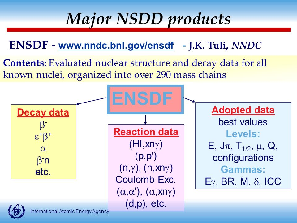 International Atomic Energy Agency Contents: Evaluated nuclear structure and decay data for all known nuclei, organized into over 290 mass chains Major NSDD products ENSDF J.K.